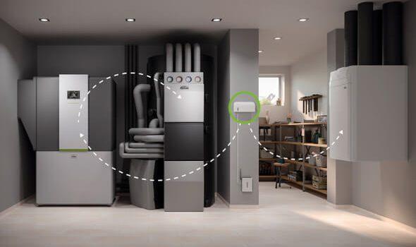 Heizsystem inklusive Wohnraumlüftung